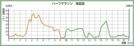 miura_hight_low.JPG